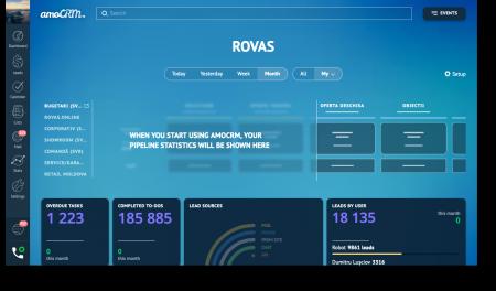 amocrm desktop și suport în comunicarea cu clienții